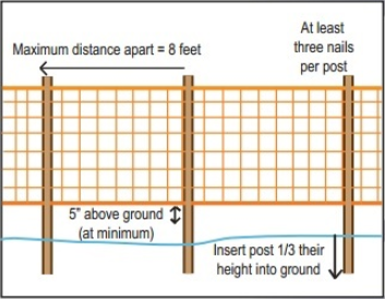 How to install Resinet snow fence